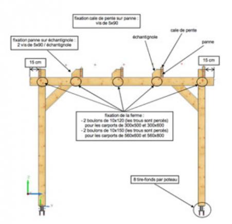 Un carport double en bois pour une solution moderne et - Montage carport bois ...