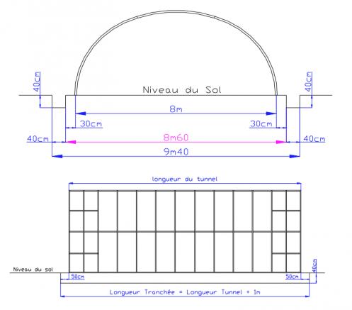 un schéma simplifié de la préparation du sol pour l'abri