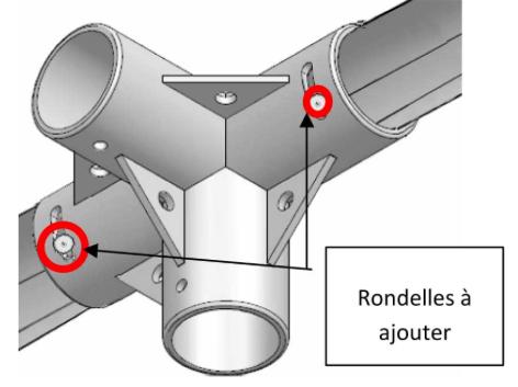 Assemblage des pièces de jonction pour un carport métallique